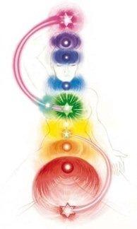 aura-soma-society-course-chakra